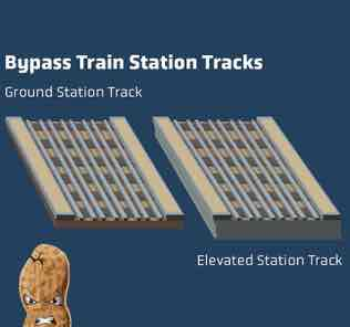 Мод Set of Bypass Station Tracks для Cities Skylines